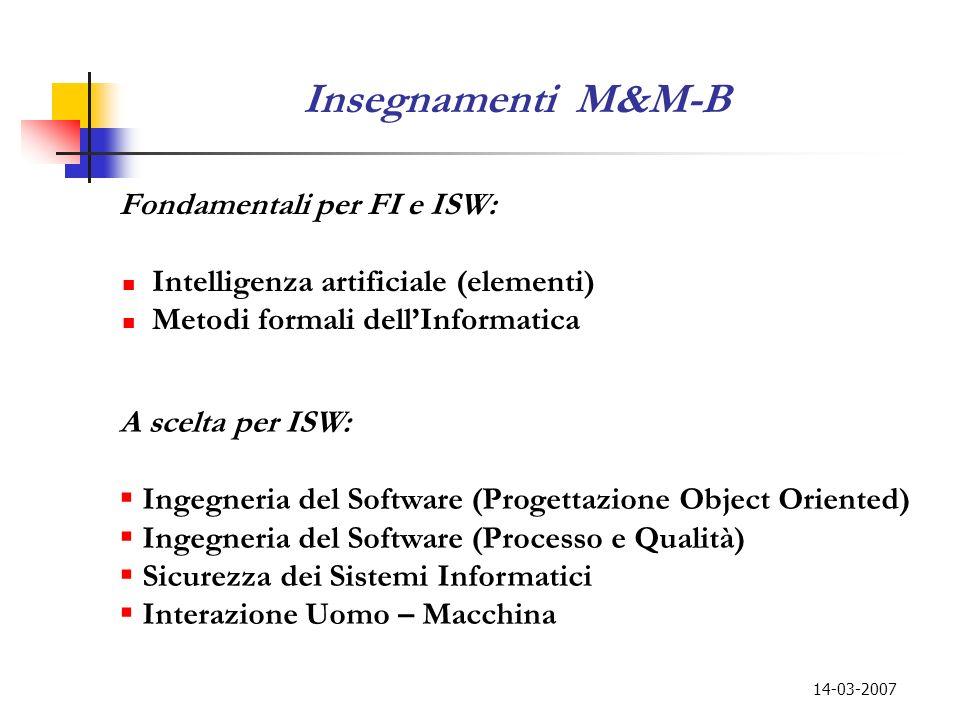14-03-2007 Insegnamenti M&M-B Fondamentali per FI e ISW: Intelligenza artificiale (elementi) Metodi formali dellInformatica A scelta per FI: Fondament