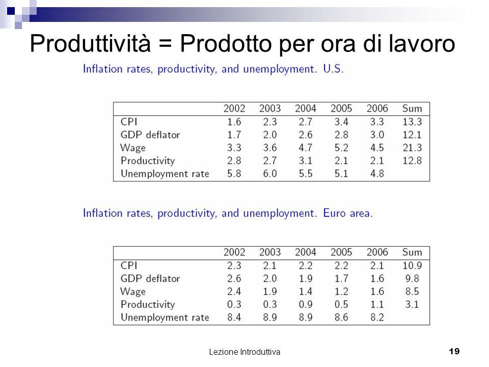Lezione Introduttiva 19 Produttività = Prodotto per ora di lavoro