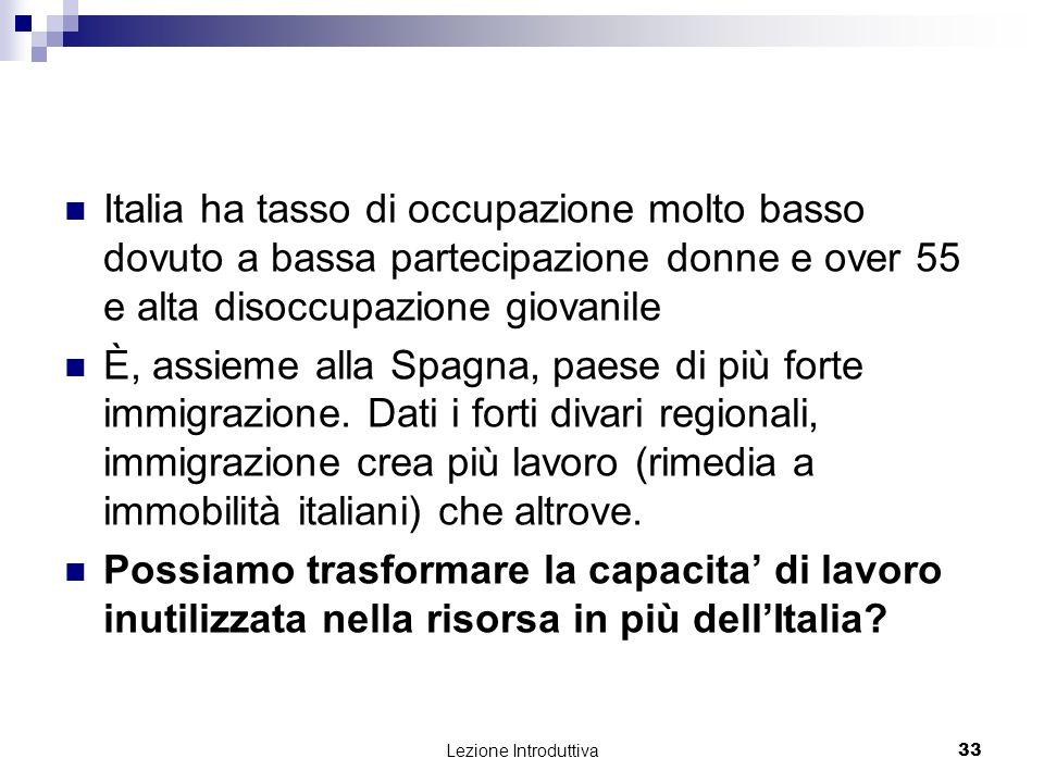 Lezione Introduttiva 33 Italia ha tasso di occupazione molto basso dovuto a bassa partecipazione donne e over 55 e alta disoccupazione giovanile È, assieme alla Spagna, paese di più forte immigrazione.
