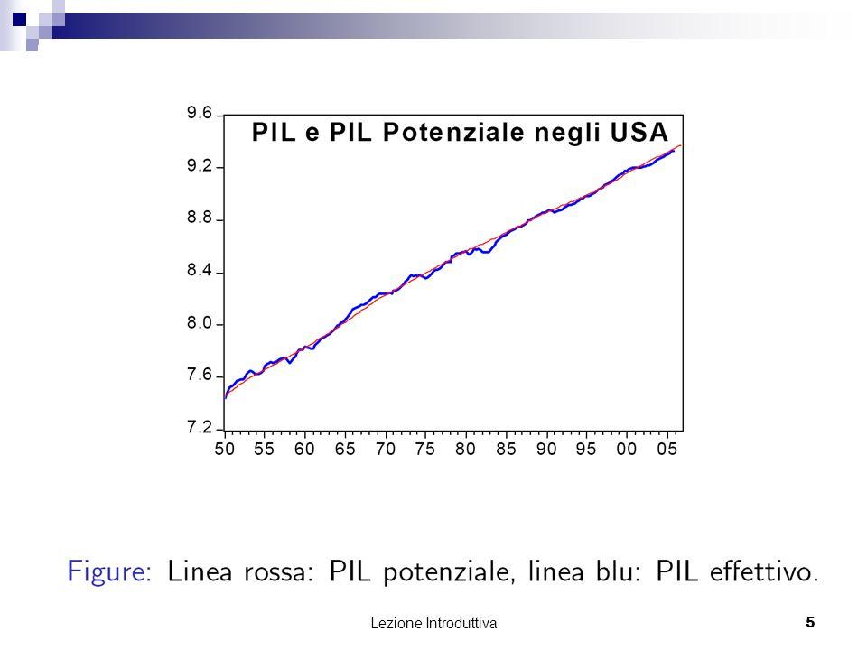 Lezione Introduttiva 16 Perché il reddito pro capite in Europa è diminuito relativamente agli Stati Uniti.