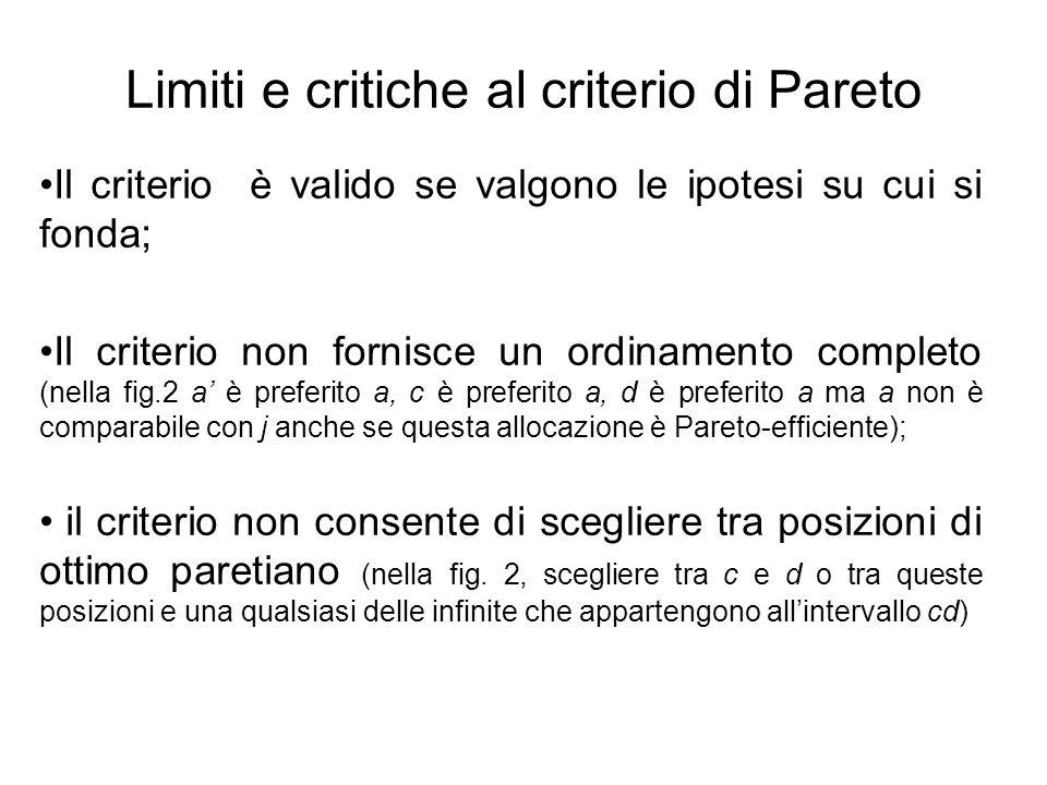 Limiti e critiche al criterio di Pareto Il criterio è valido se valgono le ipotesi su cui si fonda; Il criterio non fornisce un ordinamento completo (