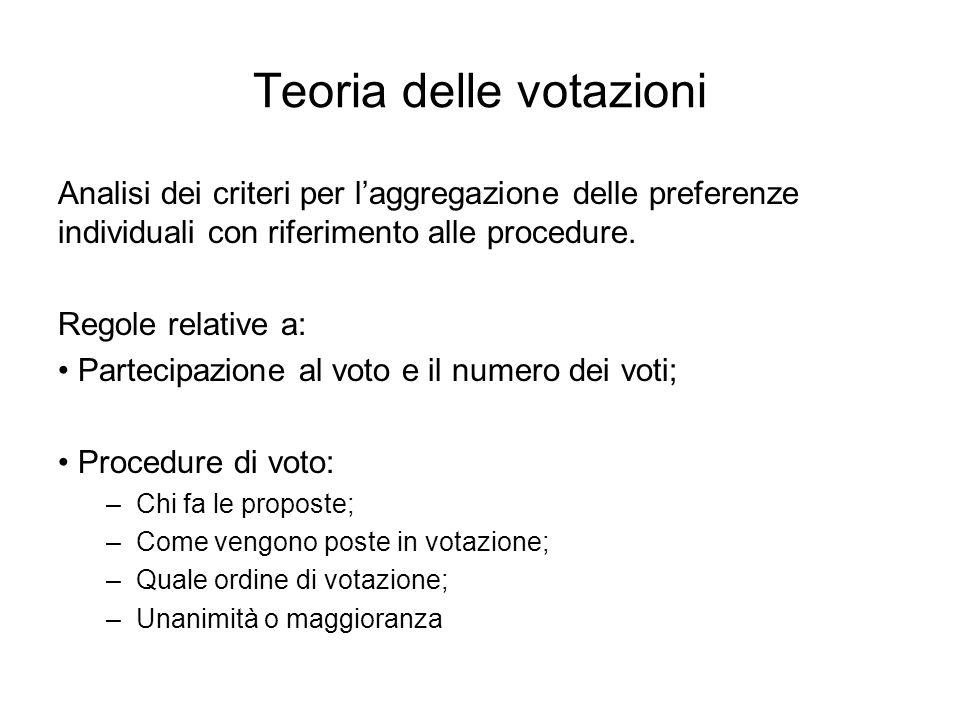 Teoria delle votazioni Analisi dei criteri per laggregazione delle preferenze individuali con riferimento alle procedure. Regole relative a: Partecipa