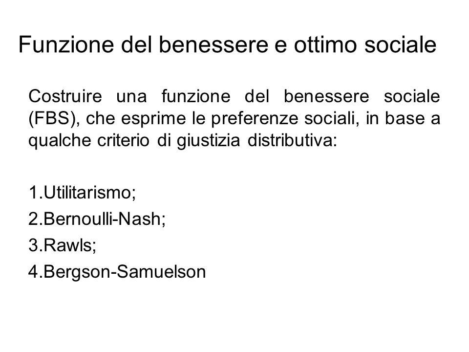 Funzione del benessere e ottimo sociale Costruire una funzione del benessere sociale (FBS), che esprime le preferenze sociali, in base a qualche crite
