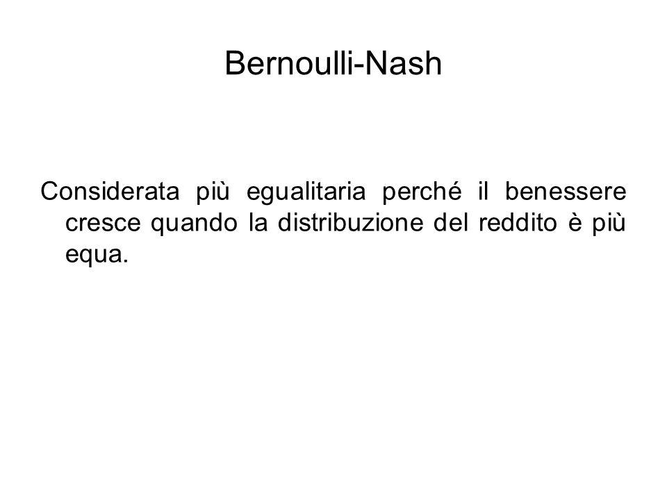 Bernoulli-Nash Considerata più egualitaria perché il benessere cresce quando la distribuzione del reddito è più equa.