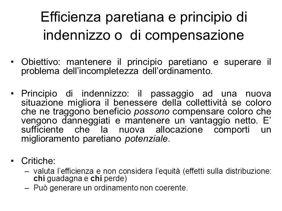 Efficienza paretiana e principio di indennizzo o di compensazione Obiettivo: mantenere il principio paretiano e superare il problema dellincompletezza