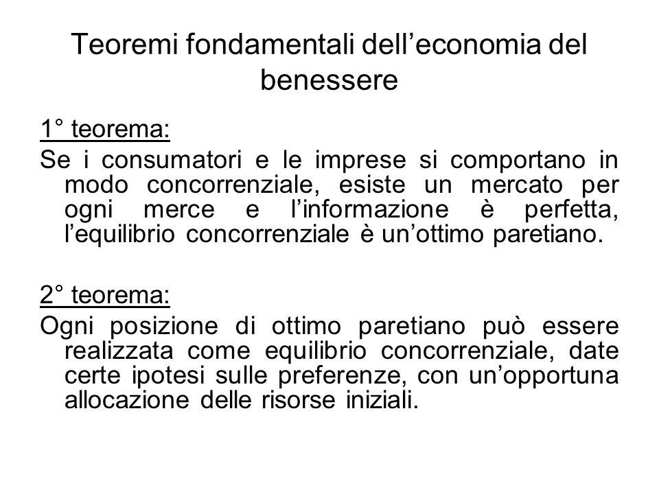 Teoremi fondamentali delleconomia del benessere 1° teorema: Se i consumatori e le imprese si comportano in modo concorrenziale, esiste un mercato per