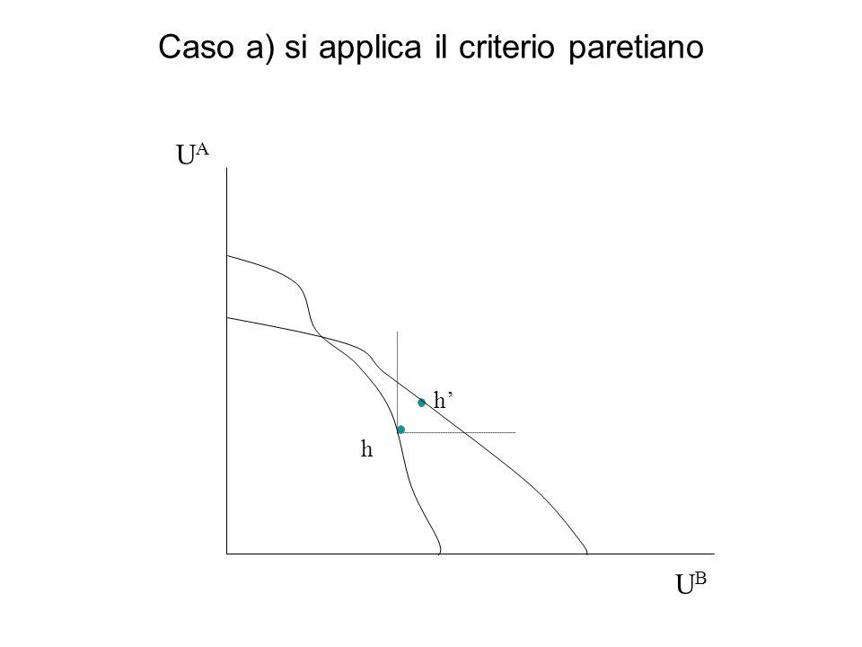Caso a) si applica il criterio paretiano h h UBUB UAUA