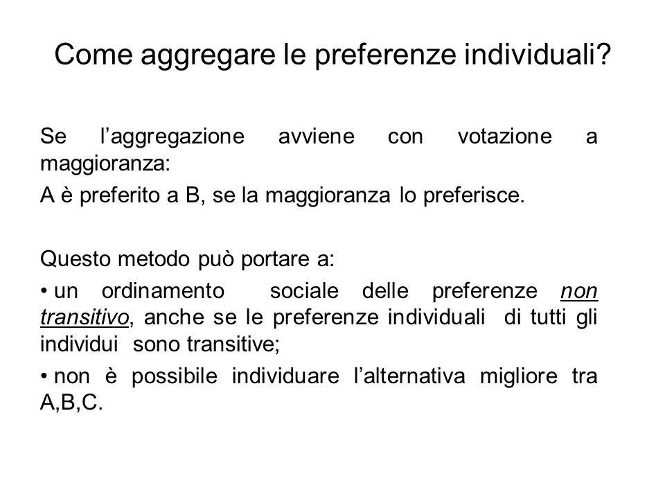 Come aggregare le preferenze individuali? Se laggregazione avviene con votazione a maggioranza: A è preferito a B, se la maggioranza lo preferisce. Qu