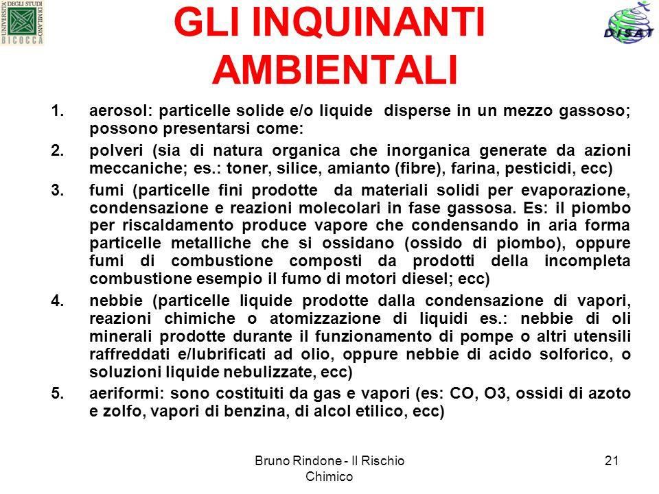 Bruno Rindone - Il Rischio Chimico 21 GLI INQUINANTI AMBIENTALI 1.aerosol: particelle solide e/o liquide disperse in un mezzo gassoso; possono present