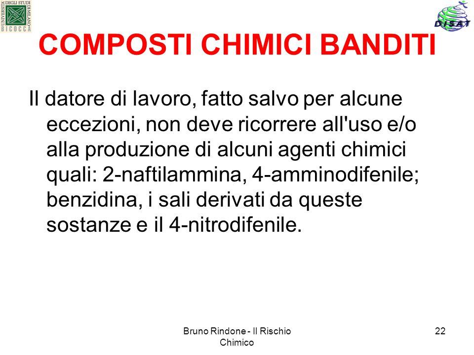 Bruno Rindone - Il Rischio Chimico 22 COMPOSTI CHIMICI BANDITI Il datore di lavoro, fatto salvo per alcune eccezioni, non deve ricorrere all'uso e/o a