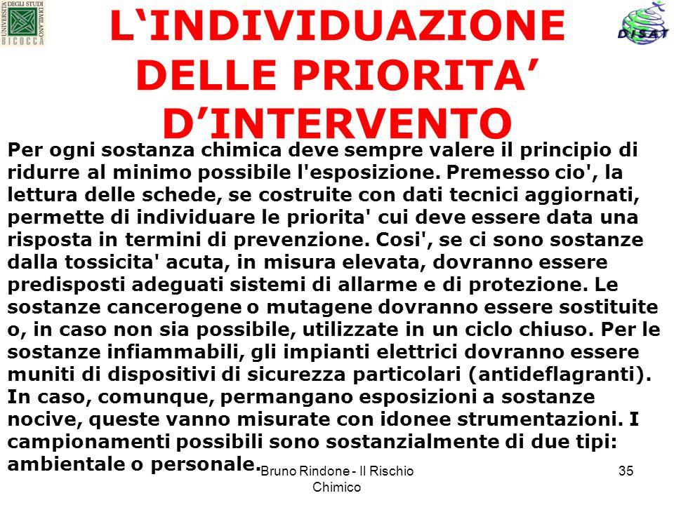 Bruno Rindone - Il Rischio Chimico 35 LINDIVIDUAZIONE DELLE PRIORITA DINTERVENTO Per ogni sostanza chimica deve sempre valere il principio di ridurre
