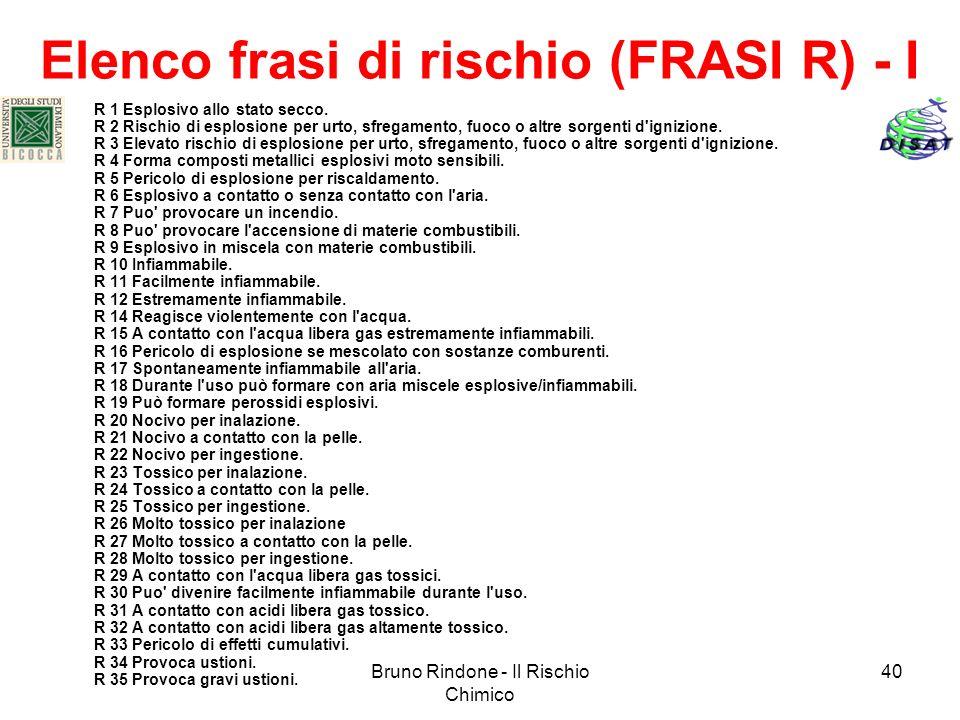 Bruno Rindone - Il Rischio Chimico 40 Elenco frasi di rischio (FRASI R) - I R 1 Esplosivo allo stato secco. R 2 Rischio di esplosione per urto, sfrega