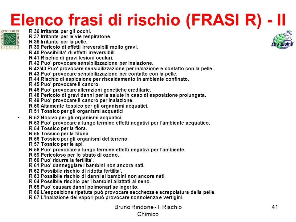 Bruno Rindone - Il Rischio Chimico 41 Elenco frasi di rischio (FRASI R) - II R 36 Irritante per gli occhi. R 37 Irritante per le vie respiratone. R 38