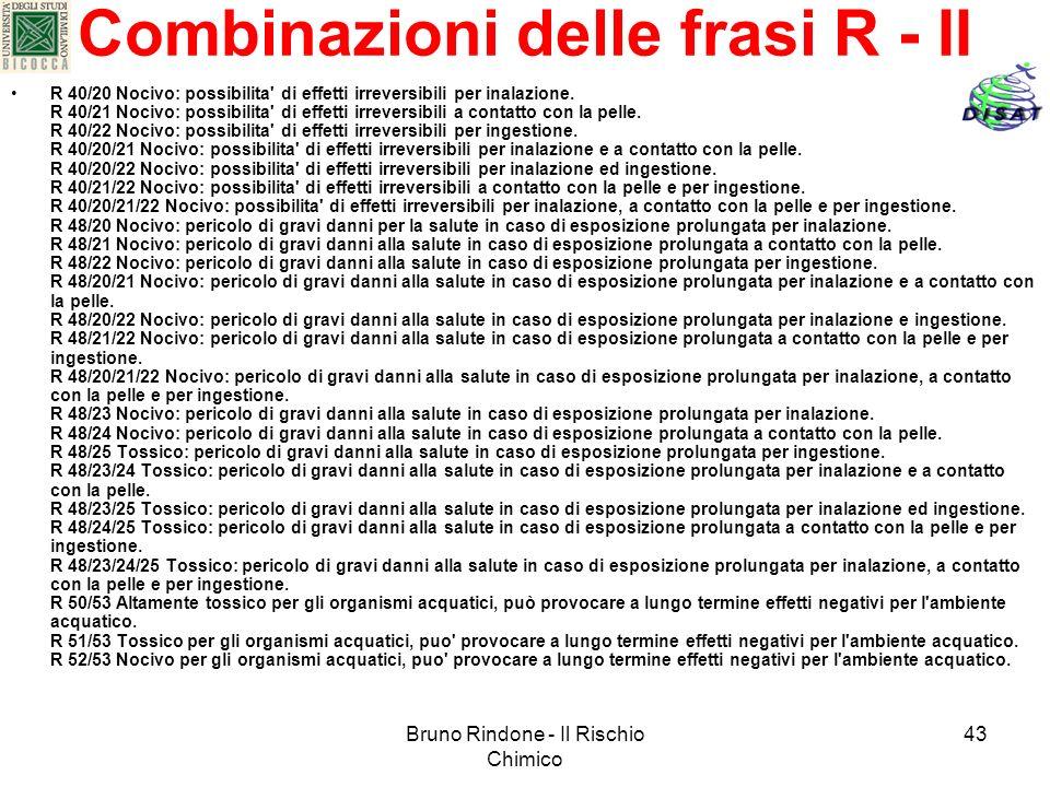 Bruno Rindone - Il Rischio Chimico 43 Combinazioni delle frasi R - II R 40/20 Nocivo: possibilita' di effetti irreversibili per inalazione. R 40/21 No