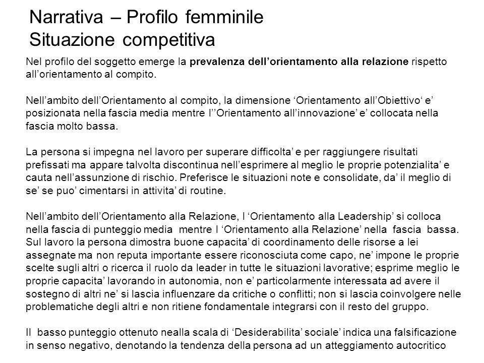 Narrativa – Profilo femminile Situazione competitiva Nel profilo del soggetto emerge la prevalenza dellorientamento alla relazione rispetto allorientamento al compito.