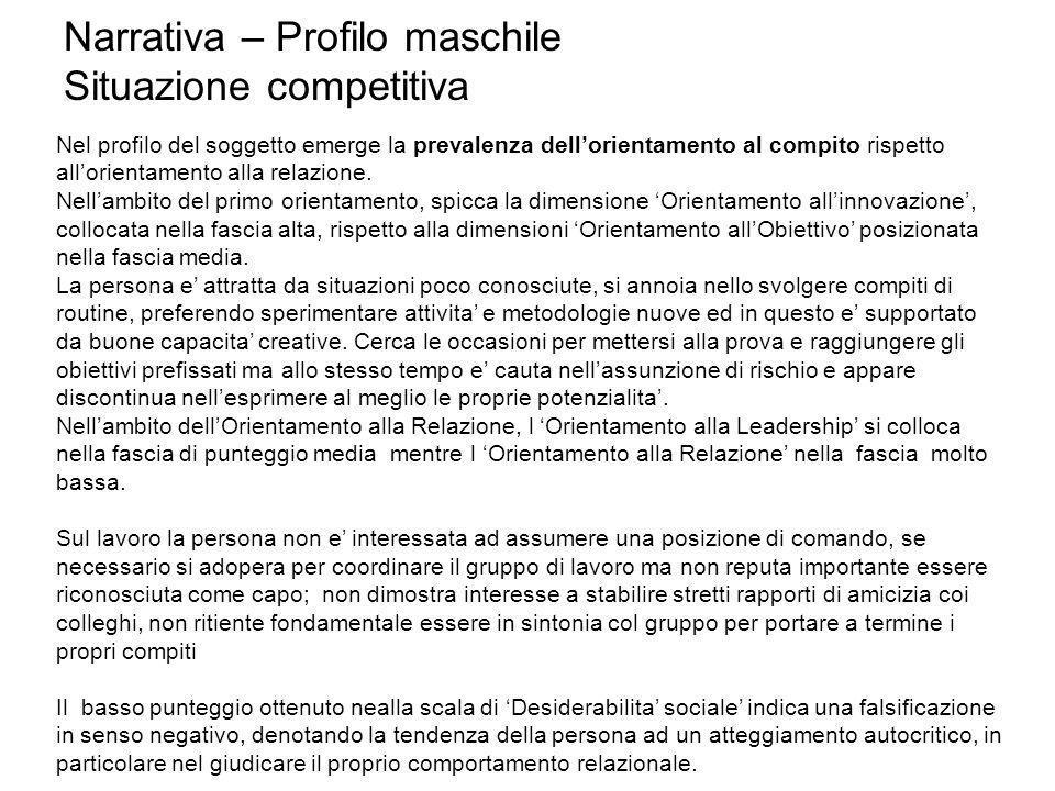Narrativa – Profilo maschile Situazione competitiva Nel profilo del soggetto emerge la prevalenza dellorientamento al compito rispetto allorientamento alla relazione.