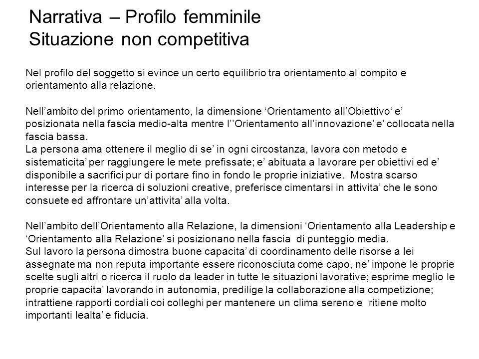Narrativa – Profilo femminile Situazione non competitiva Nel profilo del soggetto si evince un certo equilibrio tra orientamento al compito e orientamento alla relazione.