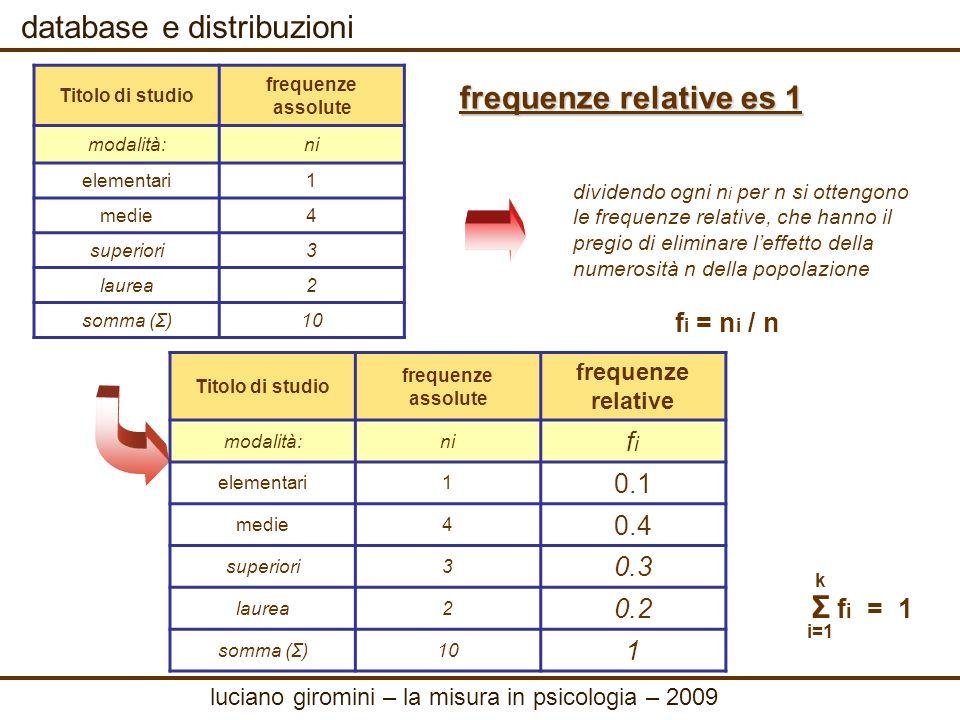database e distribuzioni frequenze relative es 1 dividendo ogni n i per n si ottengono le frequenze relative, che hanno il pregio di eliminare leffett