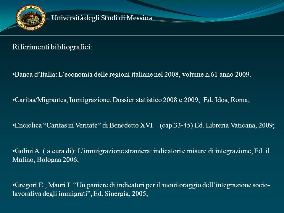 Università degli Studi di Messina Riferimenti bibliografici: Banca dItalia: Leconomia delle regioni italiane nel 2008, volume n.61 anno 2009.