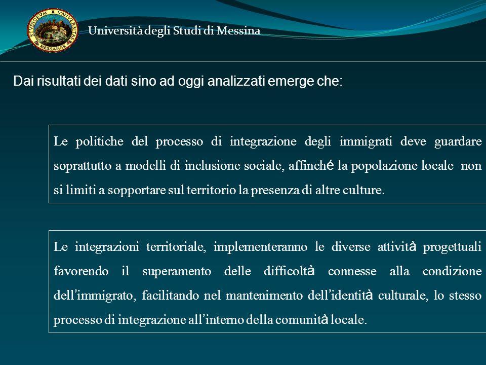 Università degli Studi di Messina Le politiche del processo di integrazione degli immigrati deve guardare soprattutto a modelli di inclusione sociale, affinch é la popolazione locale non si limiti a sopportare sul territorio la presenza di altre culture.