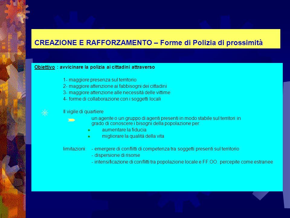 Politiche Locali (nazionali e internazionali) per la sicurezza urbana Lezione 09 Corso di Formazione in Sicurezza Urbana Milano, aprile 2008