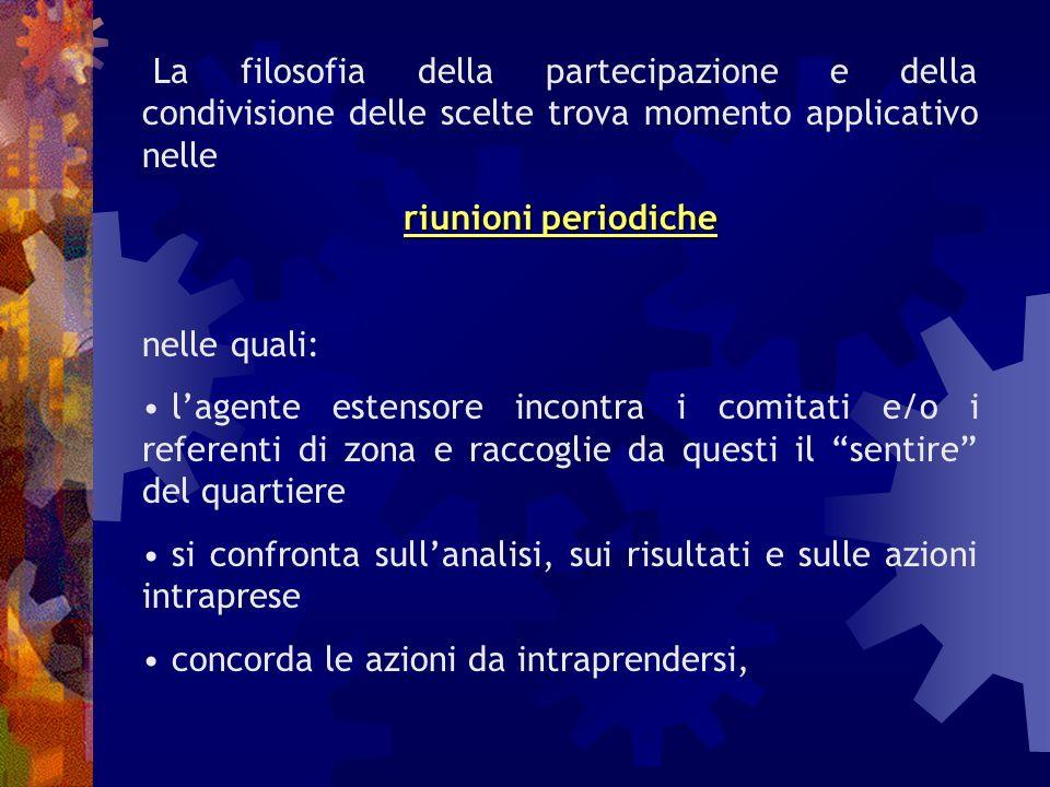 Il documento della zona si caratterizza anche e soprattutto come strumento di condivisione nei confronti della cittadinanza la quale, possibilmente attraverso referenti qualificati, partecipa alla riflessione ed alla formazione del documento.
