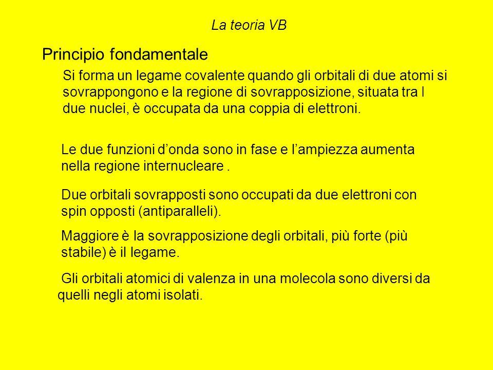 La teoria VB Principio fondamentale Si forma un legame covalente quando gli orbitali di due atomi si sovrappongono e la regione di sovrapposizione, si