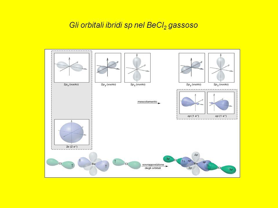 Gli orbitali ibridi sp nel BeCl 2 gassoso