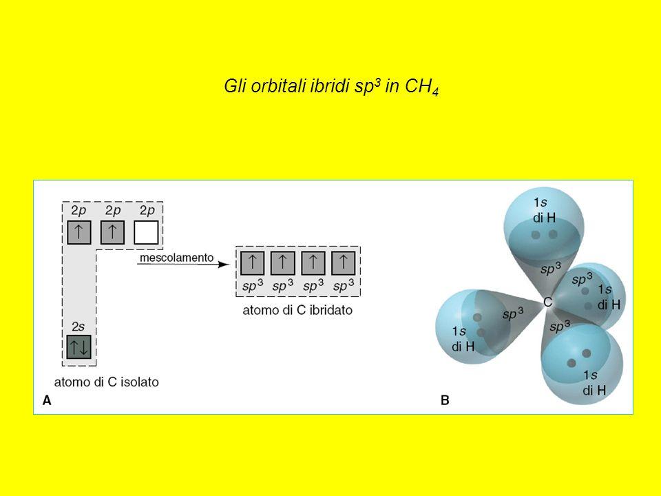 Gli orbitali ibridi sp 3 in CH 4