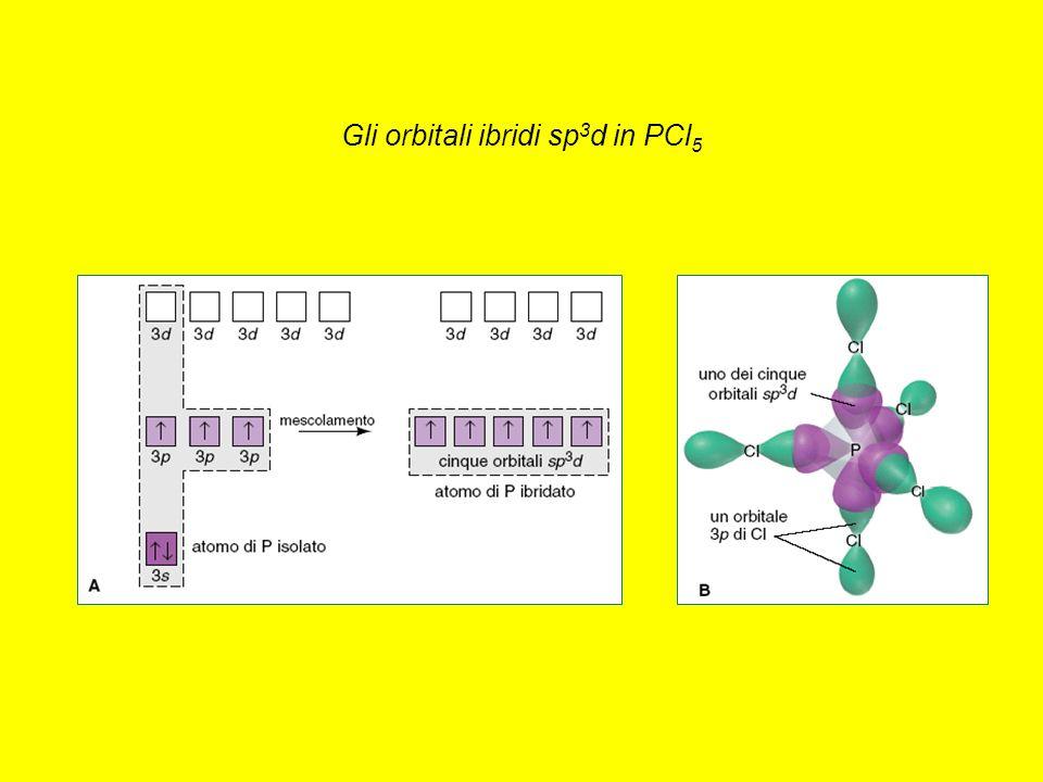 Gli orbitali ibridi sp 3 d in PCl 5