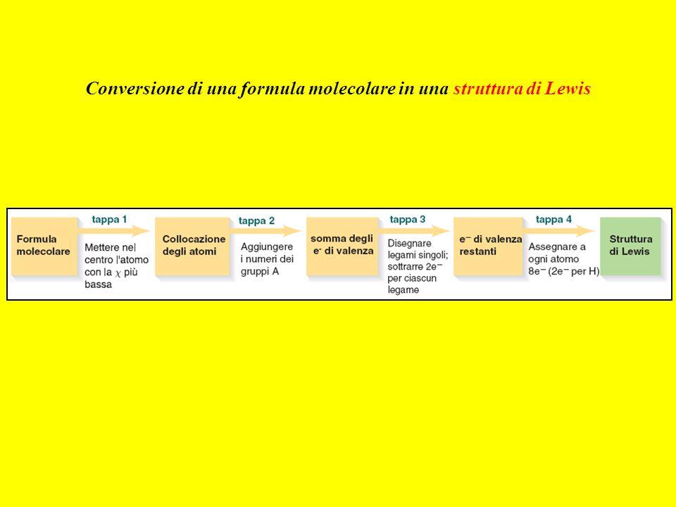 Conversione di una formula molecolare in una struttura di Lewis