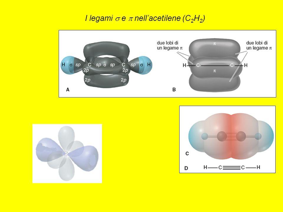 I legami e nellacetilene (C 2 H 2 )