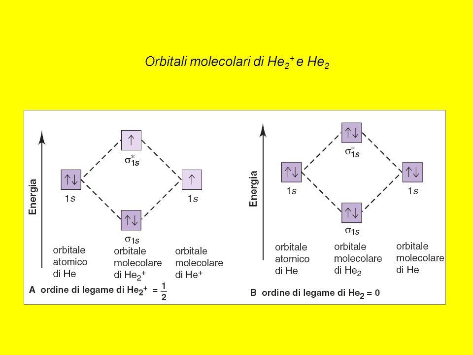 Orbitali molecolari di He 2 + e He 2