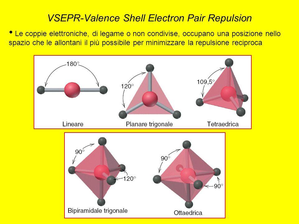 VSEPR-Valence Shell Electron Pair Repulsion Le coppie elettroniche, di legame o non condivise, occupano una posizione nello spazio che le allontani il