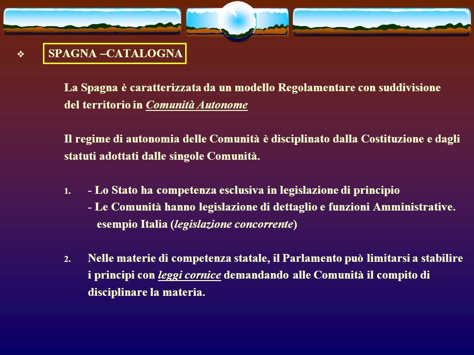 SPAGNA –CATALOGNA La Spagna è caratterizzata da un modello Regolamentare con suddivisione del territorio in Comunità Autonome Il regime di autonomia delle Comunità è disciplinato dalla Costituzione e dagli statuti adottati dalle singole Comunità.