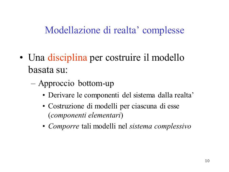 10 Modellazione di realta complesse Una disciplina per costruire il modello basata su: –Approccio bottom-up Derivare le componenti del sistema dalla realta Costruzione di modelli per ciascuna di esse (componenti elementari) Comporre tali modelli nel sistema complessivo