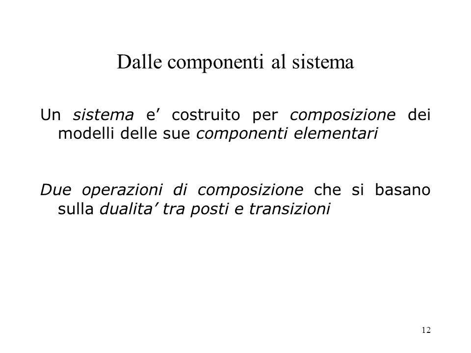 12 Dalle componenti al sistema Un sistema e costruito per composizione dei modelli delle sue componenti elementari Due operazioni di composizione che si basano sulla dualita tra posti e transizioni