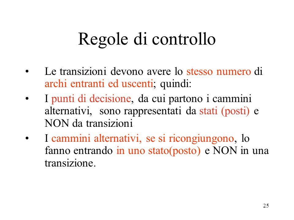 25 Regole di controllo Le transizioni devono avere lo stesso numero di archi entranti ed uscenti; quindi: I punti di decisione, da cui partono i cammi
