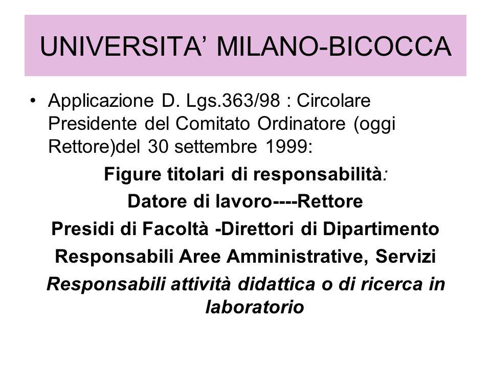 UNIVERSITA MILANO-BICOCCA Applicazione D.