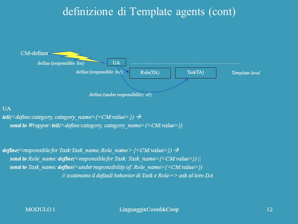 MODULO 1LinguaggixCoord&Coop11 creazione di Template agents Category(DA) create(CM, category, category_ name { }) create_agent(CM, category, category_