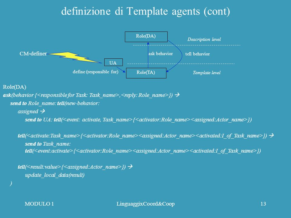 MODULO 1LinguaggixCoord&Coop12 definizione di Template agents (cont) UA tell( { }) send to Wrapper: tell( { }) define( { }) send to Role_name: define(