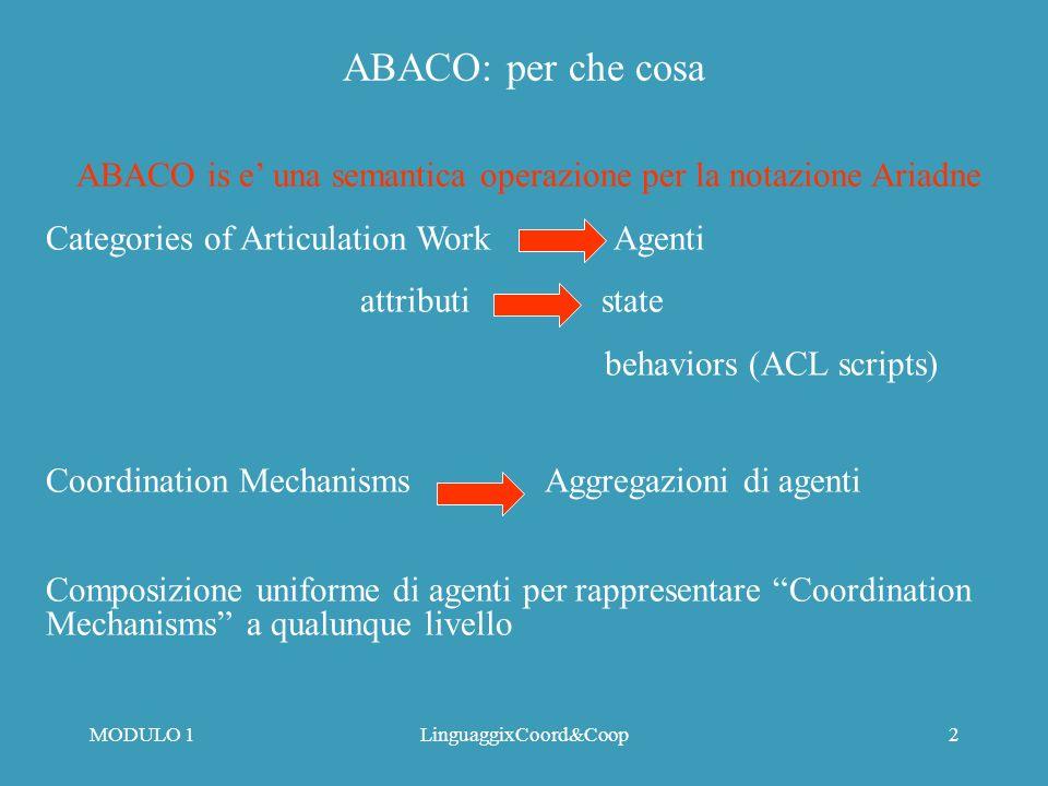 MODULO 1LinguaggixCoord&Coop1 ABACO (Agent-Based Architecture for Cooperation) : unarchitettura ad agenti a supporto del coordinamento di attivita svolte da attori (umani)