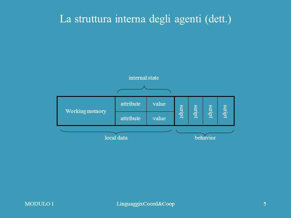 MODULO 1LinguaggixCoord&Coop4 La struttura di ABACO (agenti) Stato interno + comportamento in termini di comunicazioni Un agent communication language (ACL) uniforme garantisce interoperabilita tra agenti eterogenei Le primitive importanti: create( *...) define( *...)/tell(new behavior:...)
