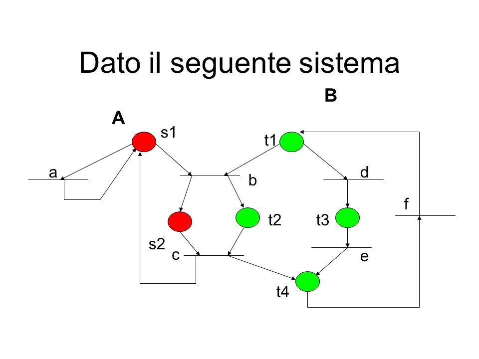 Dato il seguente sistema a b c d e f A B s1 s2 t1 t2t3 t4