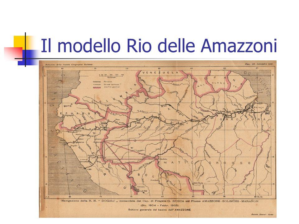 Il modello Rio delle Amazzoni