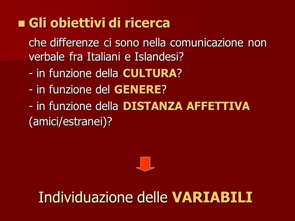 Gli obiettivi di ricerca Gli obiettivi di ricerca che differenze ci sono nella comunicazione non verbale fra Italiani e Islandesi? - in funzione della