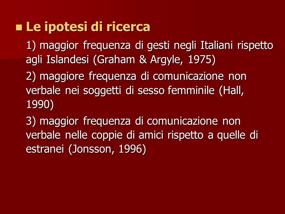 Le ipotesi di ricerca Le ipotesi di ricerca 1) maggior frequenza di gesti negli Italiani rispetto agli Islandesi (Graham & Argyle, 1975) 2) maggiore f