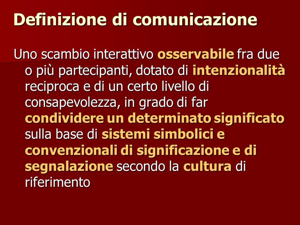 Definizione di comunicazione Uno scambio interattivo osservabile fra due o più partecipanti, dotato di intenzionalità reciproca e di un certo livello