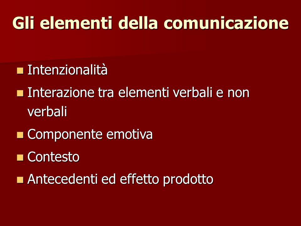 Gli elementi della comunicazione Intenzionalità Intenzionalità Interazione tra elementi verbali e non verbali Interazione tra elementi verbali e non v