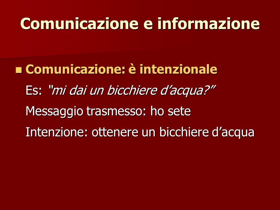 Comunicazione e informazione Comunicazione: è intenzionale Comunicazione: è intenzionale Es: mi dai un bicchiere dacqua? Messaggio trasmesso: ho sete